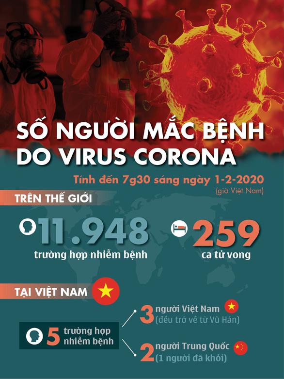 so-lieu-corona-1-2-2020